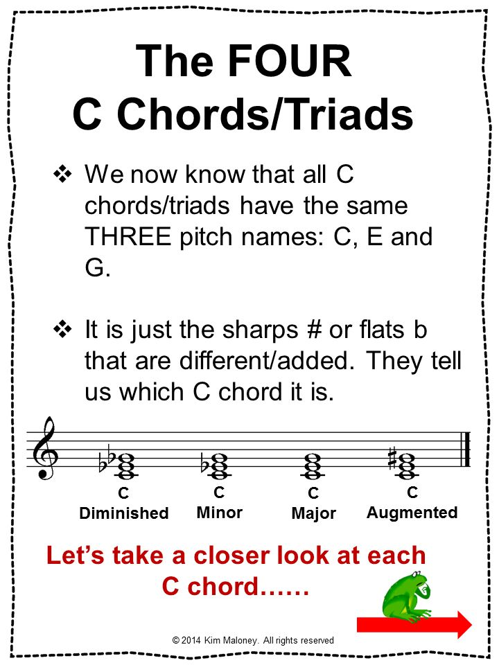 shout to the north chords pdf