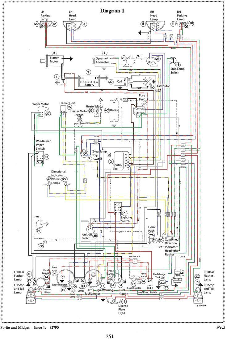 lucas wiring diagrams lucas wiring harness mk3 sprite wiring diagram austin healey sprite amp mg