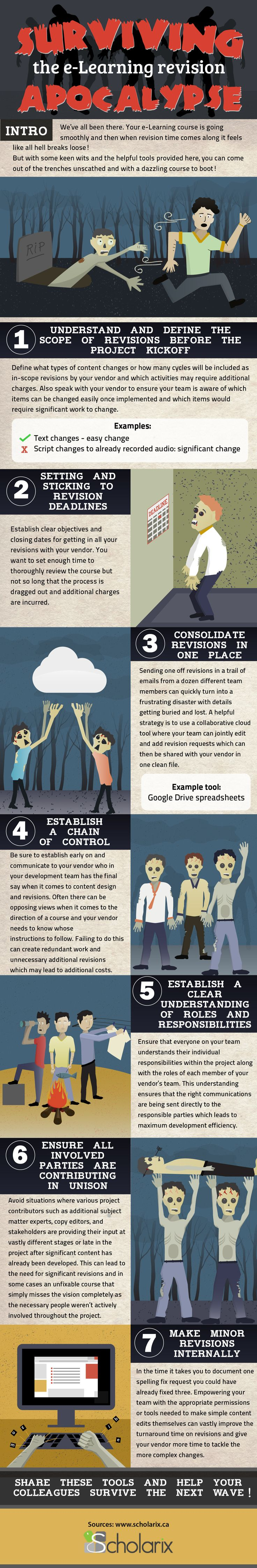 Surviving the e-learning Apocalypse   #infographic #OnlineCourse #Education