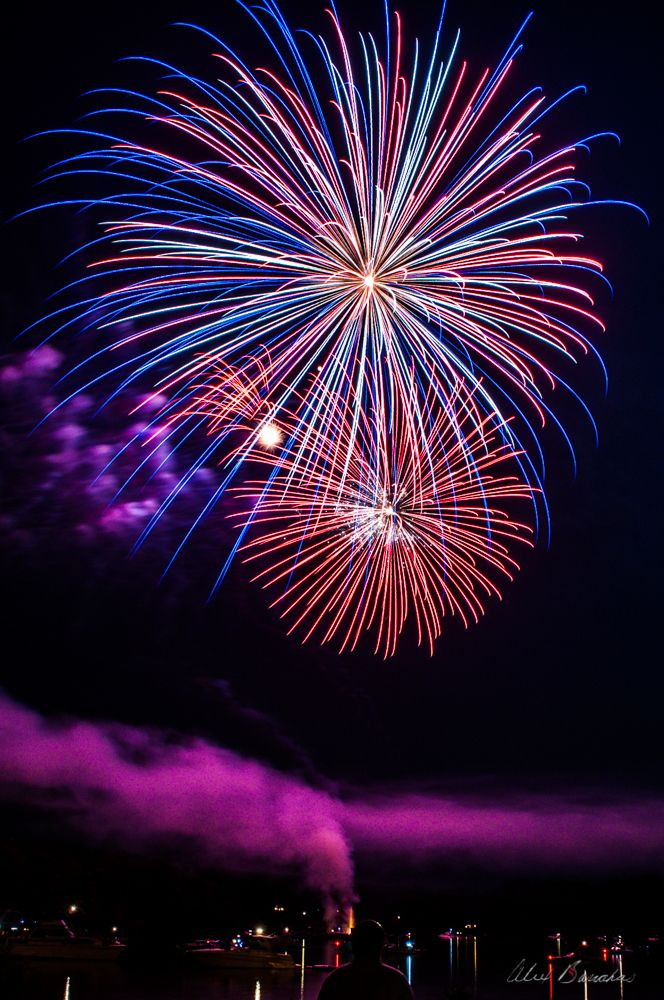 The Fourth of July is just around the corner and now is a good time to write-up some tips for shooting your local fireworks display. What Should I Bring With Me? Tripod Do not leave home without your tripod. This is probably one of the most important tools that you need to capture fireworks shots.…