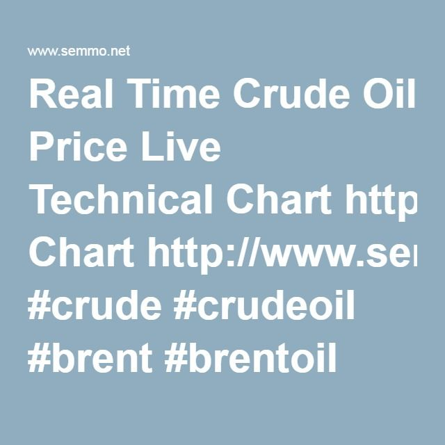 Real Time Crude Oil Price Live Technical Charthttp://www.semmo.net/live/commodity-price-indices/real-time-crude-oil-price-live-technical-chart.html #crude #crudeoil #brent #brentoil