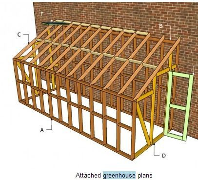 How to build a small lean-to greenhouse.