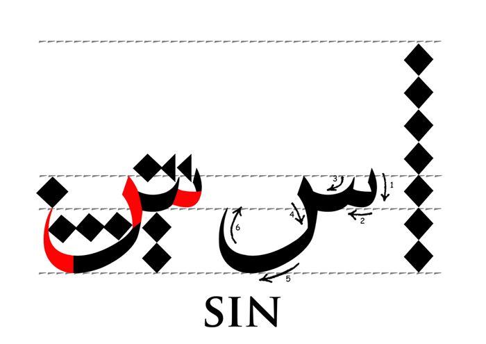 Seni Khat Warisan Islam | Islamic Calligraphy: Tutorial 5 : Khat Nasakh