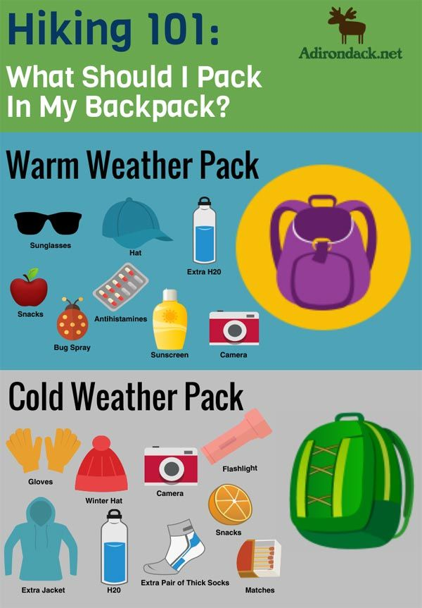 What To Pack In Your Backpack When Hiking in the Adirondacks