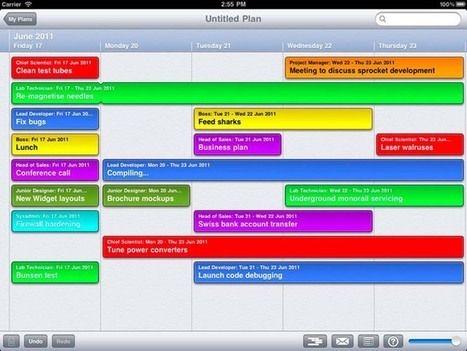 15 applicazioni per l'apprendimento basato sulla progettazione - 15 Digital Tools that Support Project-Based Learning   AulaMagazine Scuola e Tecnologie Didattiche   Scoop.it