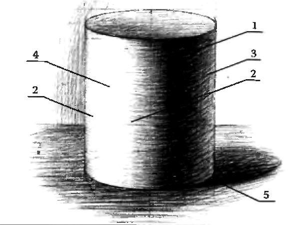 Изобразительные средства рисунка Линейное построение и светотень в рисунке варианты штриховки Построение формы конуса шара цилиндра куба