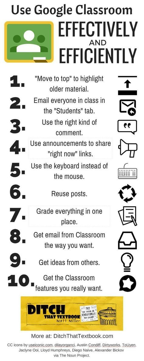 This is a great website for information on how to make google classroom more efficient. If you click on the picture it goes more into detail on what each number means.