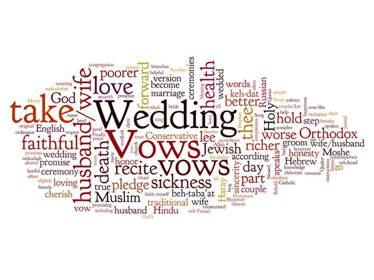 Each religious faith has nuptial traditions and practices -- including standard wedding vows -- that have been passed down through generations. Here is a Wordle based on the most commonly used vows.  Create your own: http://www.wordle.net/show/wrdl/7067339/Vows