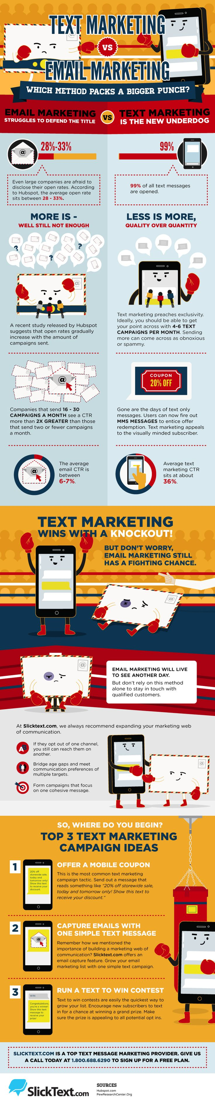 https://social-media-strategy-template.blogspot.com/ Text Message Marketing The average open rate of a text message sits at about 99%, while email ranges from 28-33%. Get your text message marketing campaign started today! KeepingItSimplySo...