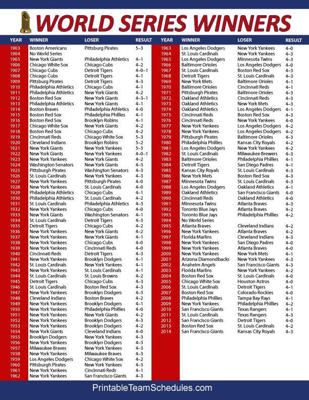 World Series Winners - List of Champions #Basaeball #WorldSeries #MLB