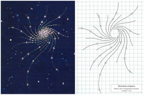 Bead Embroidery PATTERN Stellar Spiral                                                                                                                                                                                 More