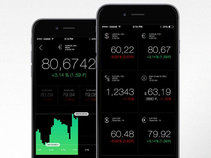 Eco Stats App Dark / Edik Tsvetsih