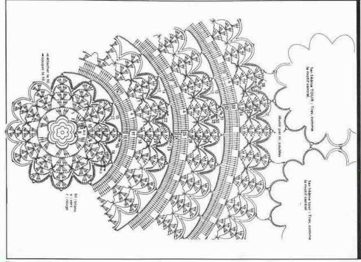 pin by ernida sahri on crochet   doily pattern  diagram