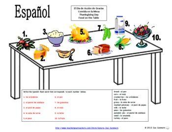 Spanish Thanksgiving Table and Vocabulary - Dia de Accion