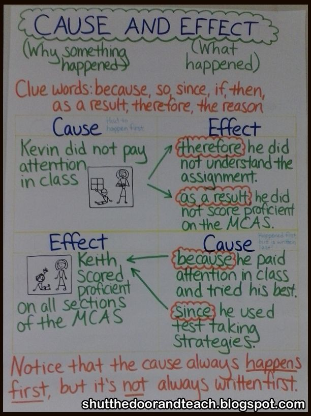 Shut the Door and Teach: Teaching Cause and Effect {shut the door and teach!}