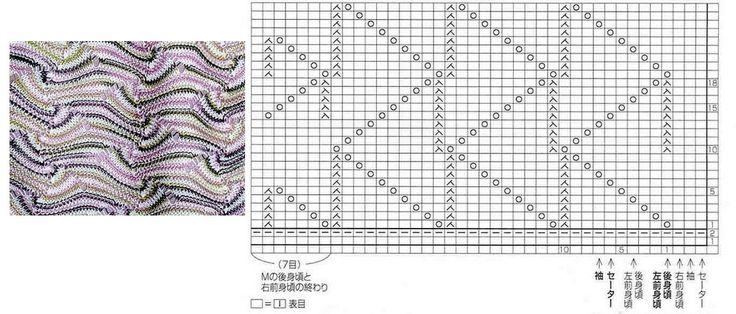 Zigzag à la Missoni - Zarte Wellen und Zickzack - Galerie - Knitting Forum.Ru