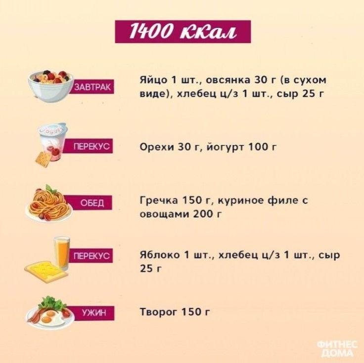 Диета Для Похудения Без Затрат. 3 недорогие диеты для быстрого похудения — меню