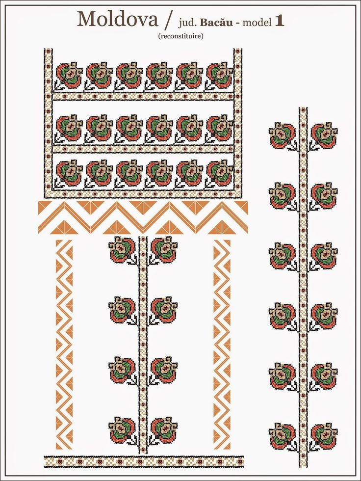 Semne Cusute: Romanian traditional blouse - MOLDOVA region, Baca...