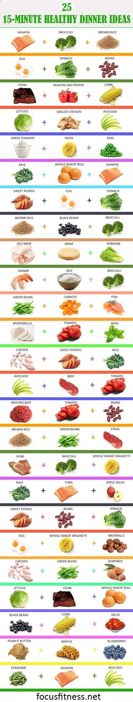 diet plan for acute gastritis