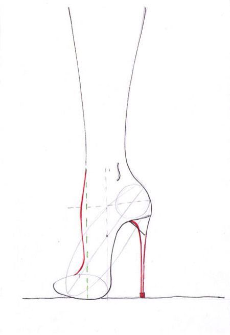 High heels drawing tutorial how to guidelines
