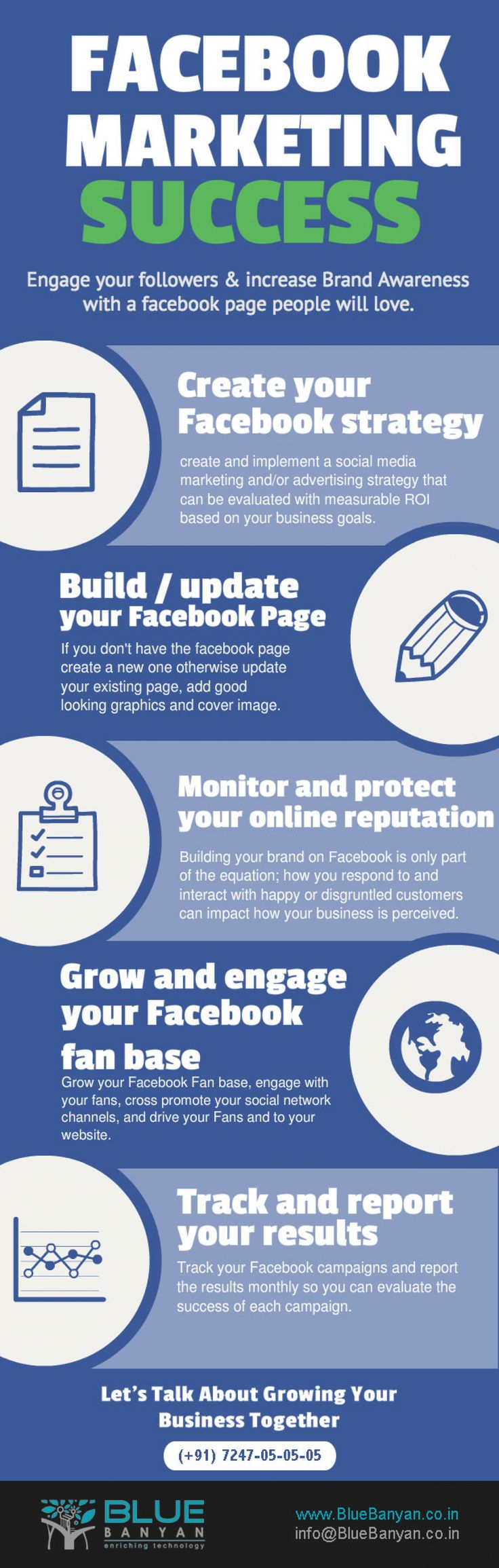 Facebook Marketing Success Tips 2017 Infographic