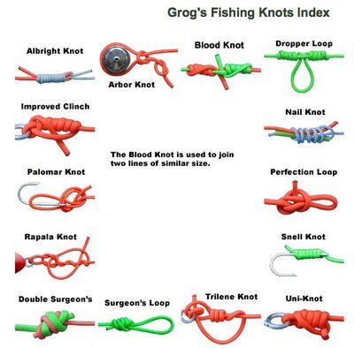 Fishing knots diagrams - photo#33
