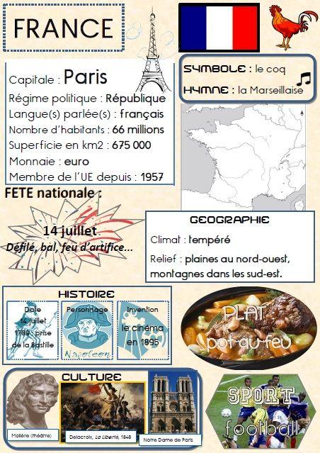 france | MA MAITRESSE DE CM1-CM2