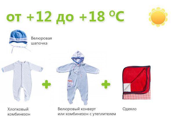 Пример одежды для грудничка в сухую прохладную погоду