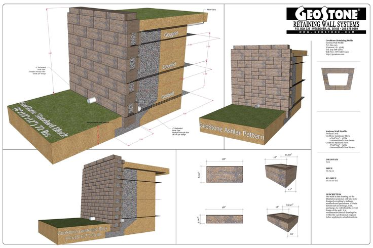 Retaining Wall Cross-sections