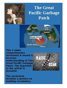 Human Impact & The Great Pacific Garbage Patch Gyre Environmental Issue
