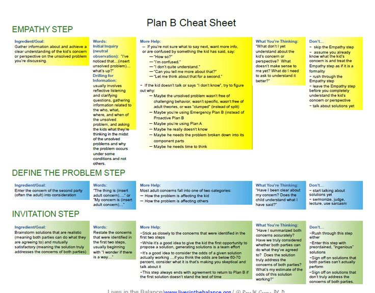 22 Best Cps Collaborative Proactive Solutions Images