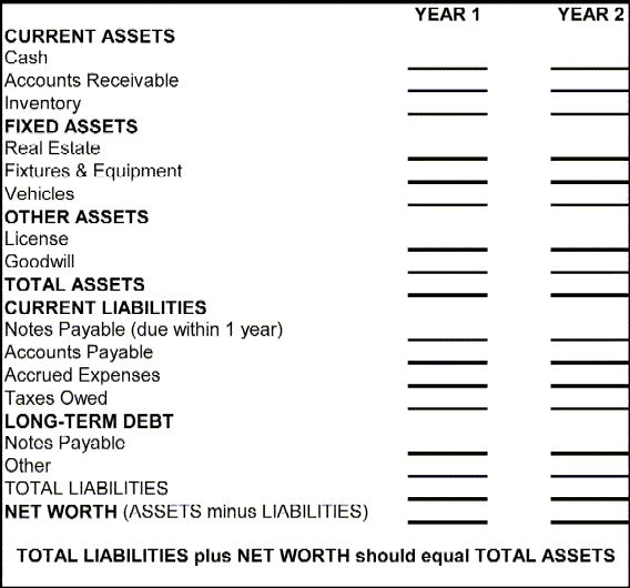 Best Financial Statements Images On   Financial