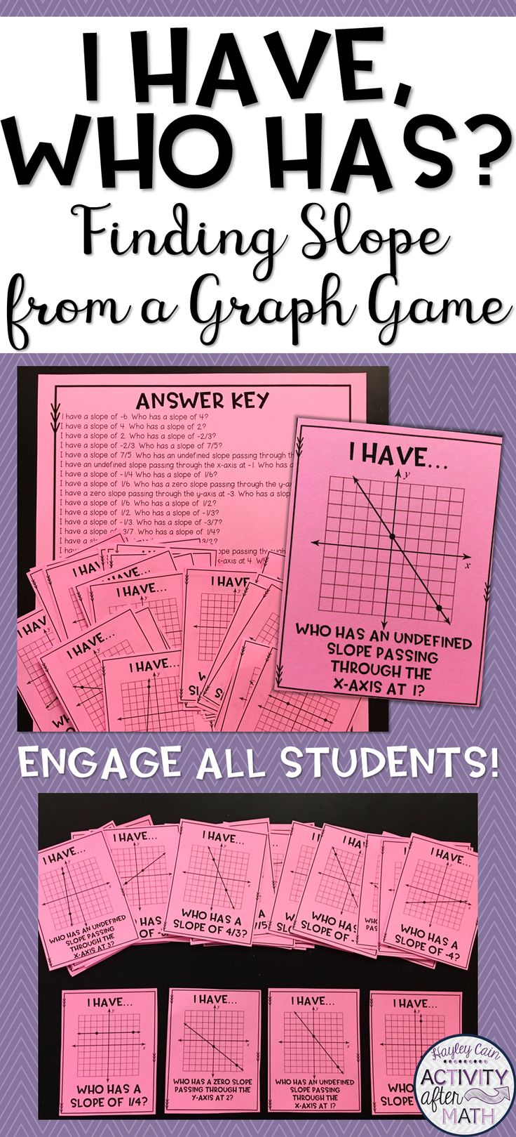 Engaging Game that helps students understand finding the Slope of a Line from a graph!