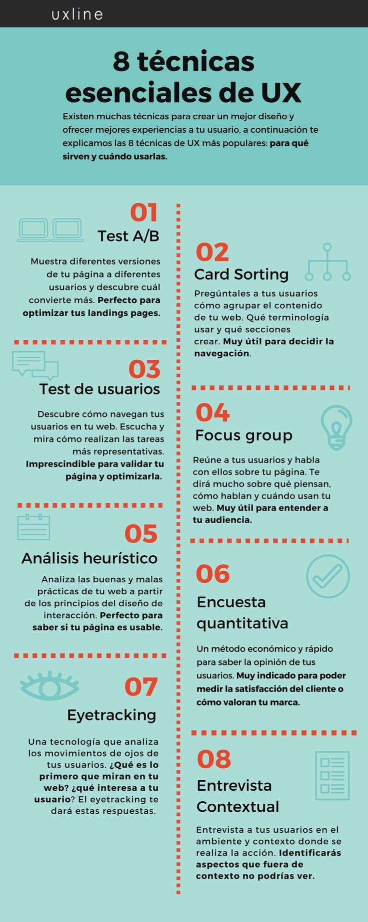 8 técnicas esenciales de UX (experiencia de usuario) #infografia #infographic #marketing