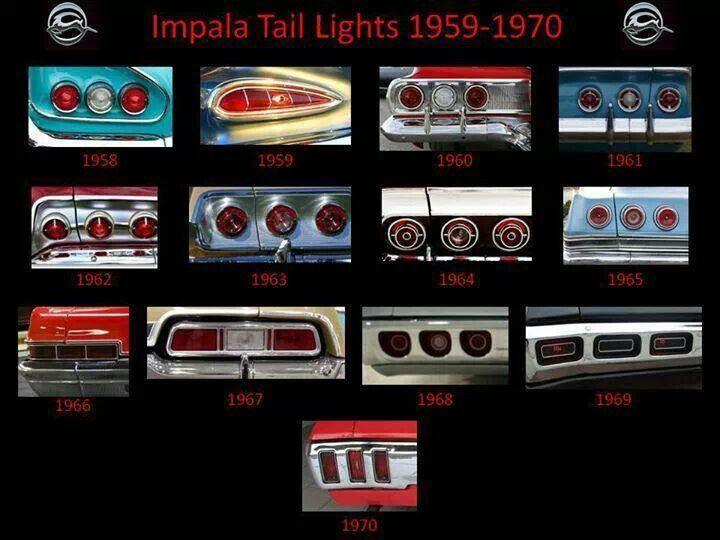 Chevy Impala taillights 1958-1970
