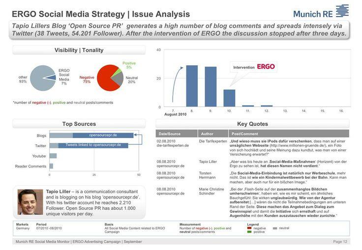 Monitorización y análisis de medios masivos y Social Media. Analizamos las opiniones y detectamos personas influyentes y  trending topics en varios idiomas en la Presa, Internet, Radio y TV:  Tome decisiones empresariales basadas en potentes analíticas.