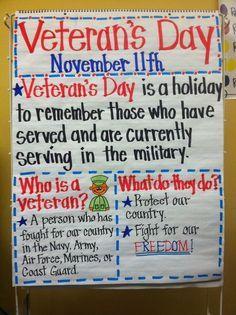 Nice ideas for Veteran's Day Great complement to my Veterans day resource Veteran's Day  https://www.teacherspayteachers.com/Product/Veterans-Day-936581?utm_content=buffer86923&utm_medium=social&utm_source=pinterest.com&utm_campaign=buffer