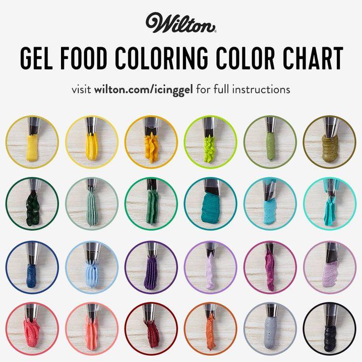 Πάνω από 25 κορυφαίες ιδέες για Icing color chart στο Pinterest - food coloring chart
