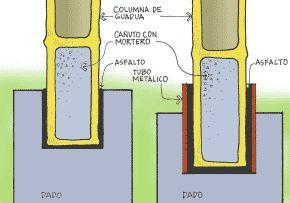 Columna de guadua
