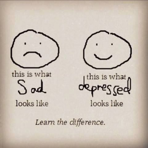 look for the differences between sad and depressed. the depressed are better at…
