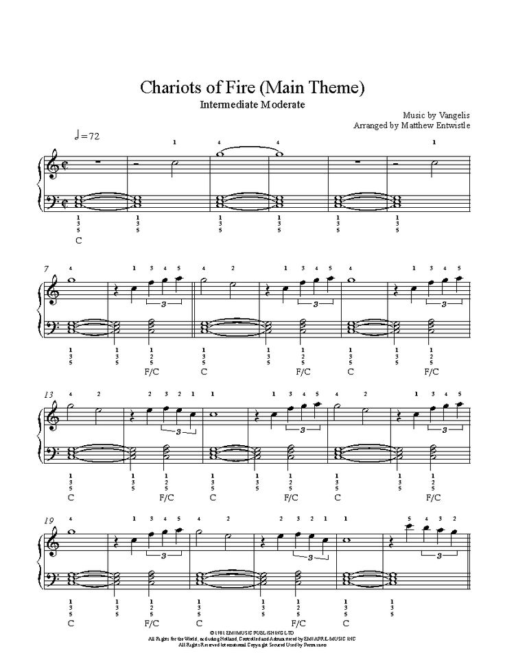 Chariots of Fire Main Theme by Vangelis Piano Sheet Music | Intermediate Level