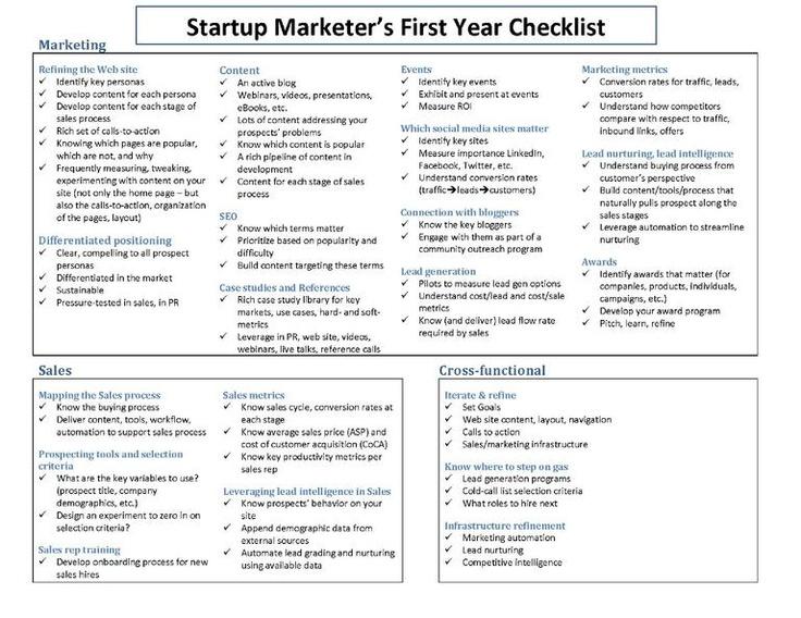 111 best business modeling images on Pinterest Business planning - business startup checklist
