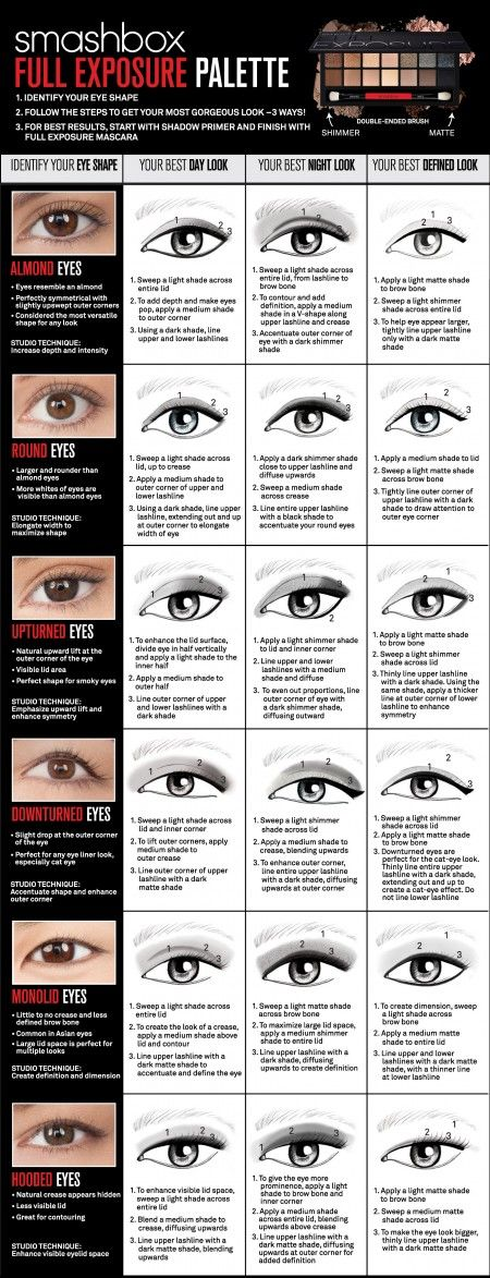 How to apply eye shadow for your eye shape