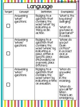 #Janslpmusthave Parent/Staff Definition & Example Handouts
