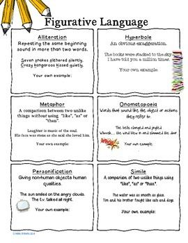 Figurative Language / Poetry Terms - Definitions and examples of poetry terms / figures of speech - alliteration, hyperbole, onomatopoeia, simile, metaphor & personification.  There is space for students create their own examples.  I like to give this to students as a fun review, or as a reference sheet in their notebooks.**PART OF MY POETRY PACKAGE AVAILABLE ON TPT - CHECK OUT THE FULL PACKAGE FOR GREAT SAVINGS!   -->Poetry Package - Activities to Engage and Involve StudentsCheck out som...