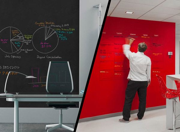 how to turn a wall into a whiteboard