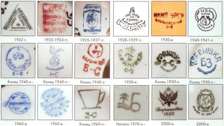 Фарфоровые заводы и маркировки (1) - ulposuda  . Познавательно.