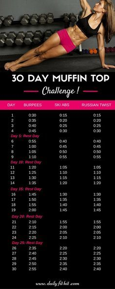30 DAY MUFFIN TOP CHALLENGE TO MELT AWAY YOUR MUFFIN TOP IN UNDER A MONTH: It might seem like a lot to build up to, but you'll be surprised by how quickly you can strengthen your core and blitz that muffin top! UNSURE OF ANY OF THE EXERCISES? CHECK OUT OUR VIDEOS! #fitness #challenge #muffintop