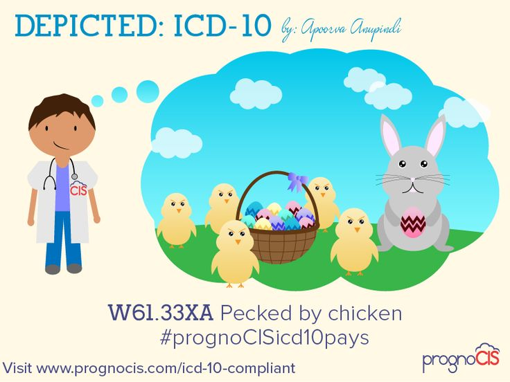 ICD-10 Humor: Pecked by chicken
