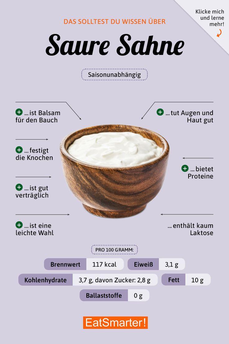 Sauerrahm   – Infografiken